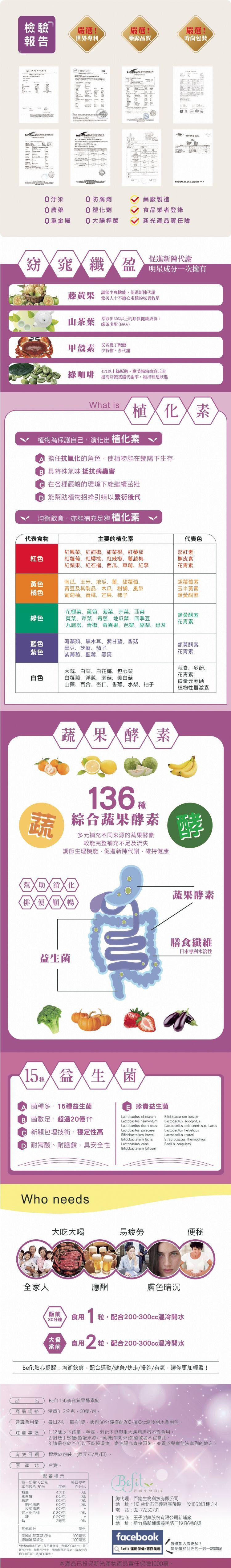 買一送一【百鎰生技】Befinso 156窈窕蔬果酵素錠-藤黃果,山茶,甲殼素,綠咖啡,益生菌