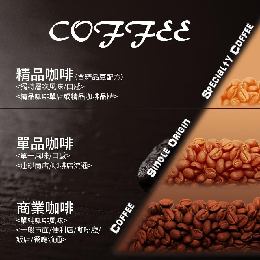 酒香咖啡【蘭姆酒香之最】精品咖啡-半磅/袋 x 2袋